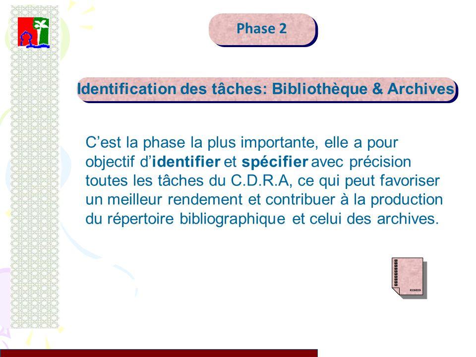 C'est la phase la plus importante, elle a pour objectif d'identifier et spécifier avec précision toutes les tâches du C.D.R.A, ce qui peut favoriser un meilleur rendement et contribuer à la production du répertoire bibliographique et celui des archives.