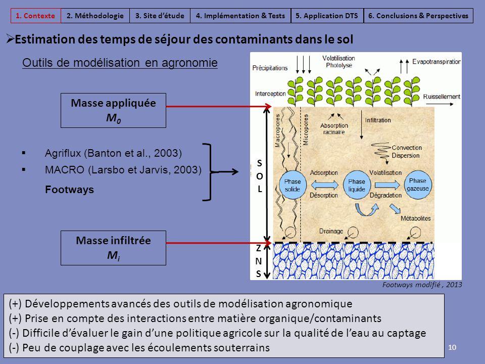 10  Estimation des temps de séjour des contaminants dans le sol  Agriflux (Banton et al., 2003)  MACRO (Larsbo et Jarvis, 2003) Footways (+) Dévelo
