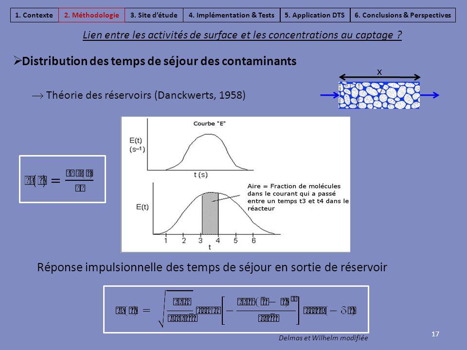 Réponse impulsionnelle des temps de séjour en sortie de réservoir  Théorie des réservoirs (Danckwerts, 1958) 17  Distribution des temps de séjour de