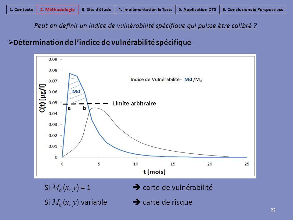 22 Si M d ( x, y ) = 1  carte de vulnérabilité Si M d ( x, y ) variable  carte de risque Peut-on définir un indice de vulnérabilité spécifique qui p