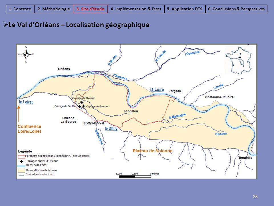  Le Val d'Orléans – Localisation géographique 4. Implémentation & Tests6. Conclusions & Perspectives5. Application DTS1. Contexte2. Méthodologie3. Si