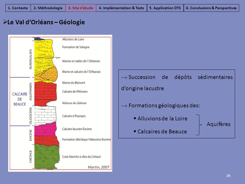  Succession de dépôts sédimentaires d'origine lacustre  Formations géologiques des:  Alluvions de la Loire  Calcaires de Beauce Aquifères Martin,