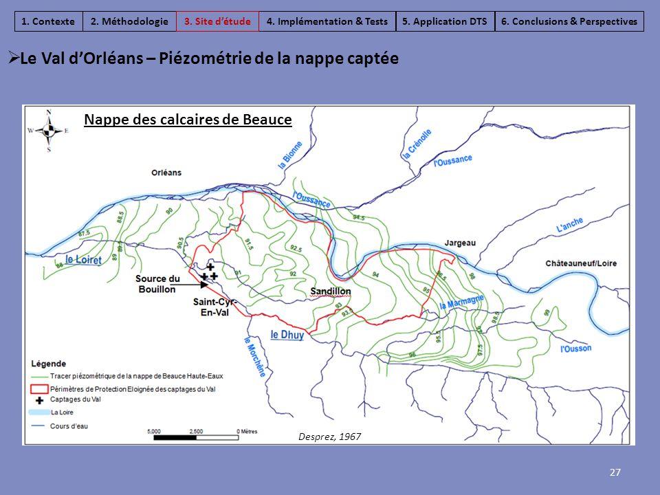 Modifié d'après Martin, 2007 Desprez, 1967 Nappe des calcaires de Beauce  Le Val d'Orléans – Piézométrie de la nappe captée 4. Implémentation & Tests