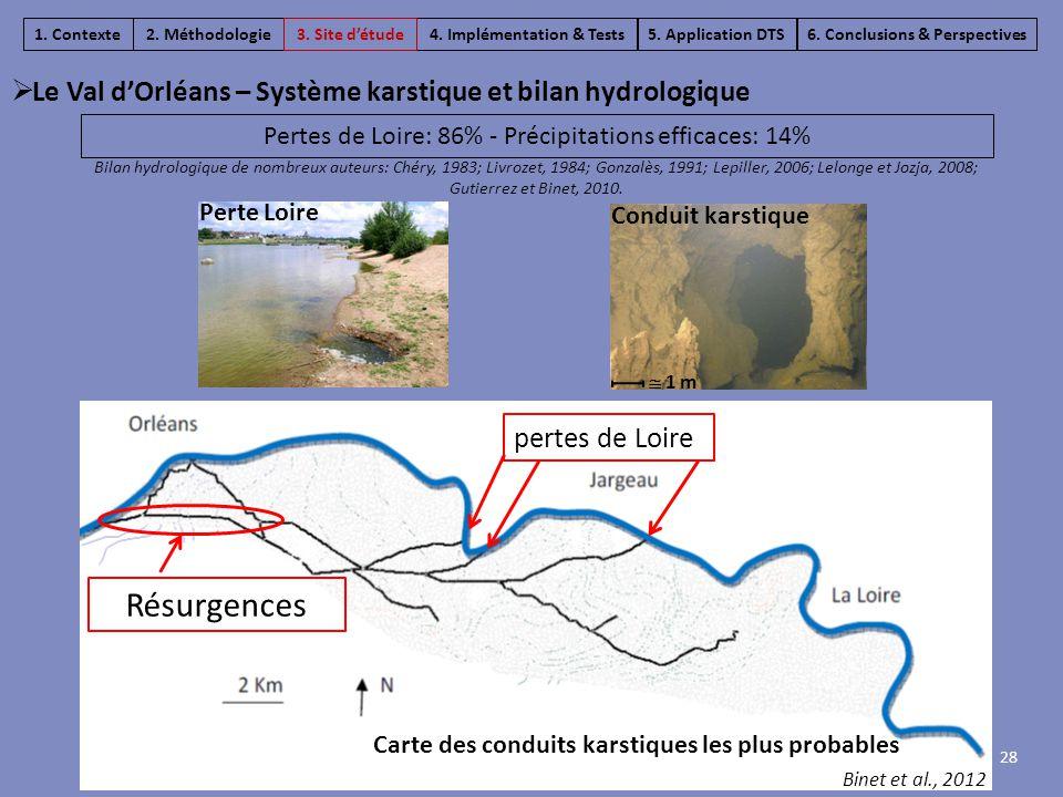 Pertes de Loire: 86% - Précipitations efficaces: 14% Binet et al., 2012 pertes de Loire Résurgences Carte des conduits karstiques les plus probables P