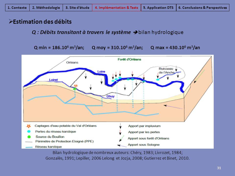 31  Estimation des débits Q : Débits transitant à travers le système  bilan hydrologique Q min = 186.10 6 m 3 /an; Q moy = 310.10 6 m 3 /an; Q max =