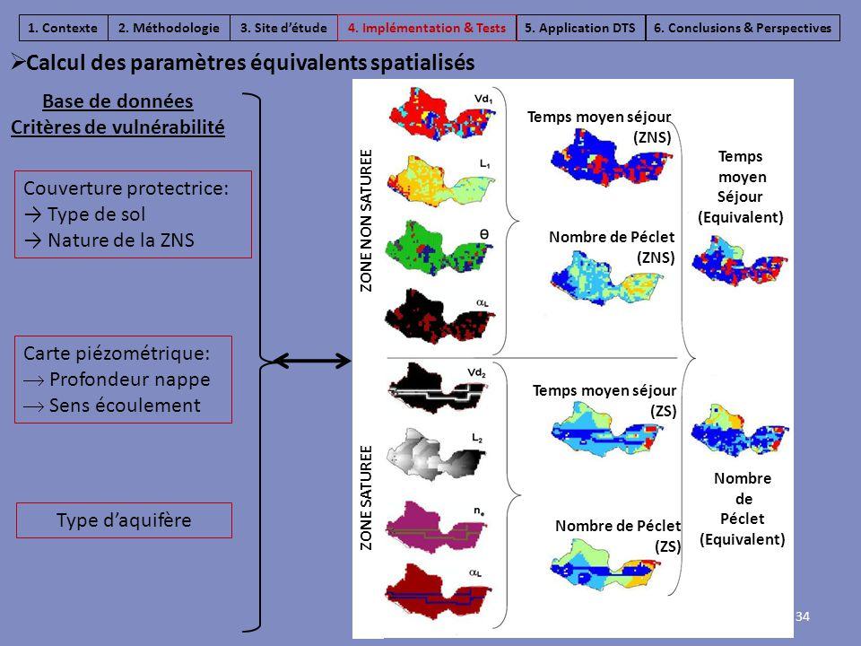  Calcul des paramètres équivalents spatialisés 34 Base de données Critères de vulnérabilité Couverture protectrice: → Type de sol → Nature de la ZNS