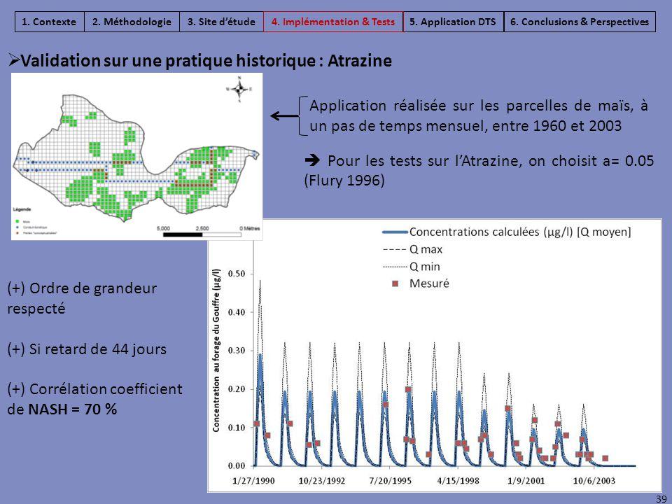 Application réalisée sur les parcelles de maïs, à un pas de temps mensuel, entre 1960 et 2003 39 M0M0 (+) Ordre de grandeur respecté (+) Si retard de