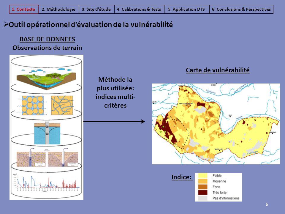 BASE DE DONNEES Observations de terrain Méthode la plus utilisée: indices multi- critères Carte de vulnérabilité 6  Outil opérationnel d'évaluation d
