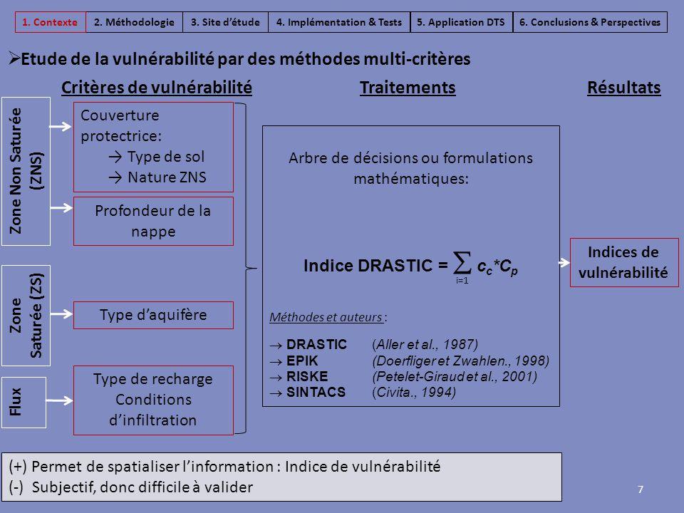 8 COST Action 620, Modèle OTC (Origine – Trajet – Cible) selon l'approche européenne (modifié de Goldscheider et al.