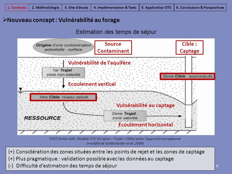 8 COST Action 620, Modèle OTC (Origine – Trajet – Cible) selon l'approche européenne (modifié de Goldscheider et al. 2004)  Nouveau concept : Vulnéra