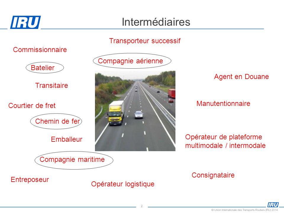 2 Intermédiaires Commissionnaire Transitaire Courtier de fret Batelier Emballeur Transporteur successif Agent en Douane Manutentionnaire Opérateur de