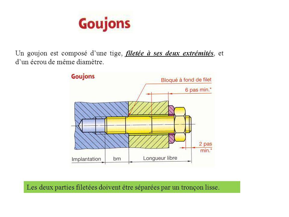 Un goujon est composé d'une tige, filetée à ses deux extrémités, et d'un écrou de même diamètre. Les deux parties filetées doivent être séparées par u