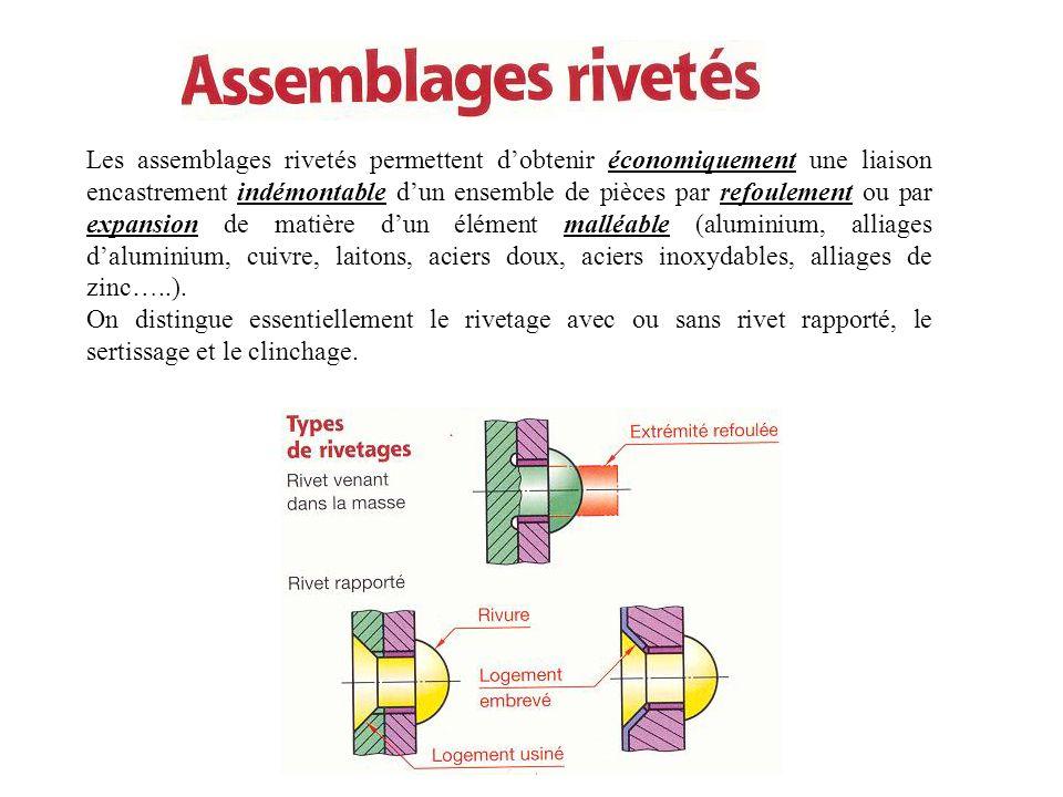 Les assemblages rivetés permettent d'obtenir économiquement une liaison encastrement indémontable d'un ensemble de pièces par refoulement ou par expan