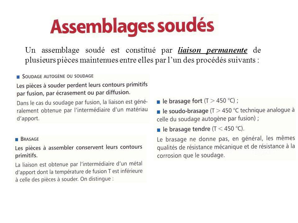 Un assemblage soudé est constitué par liaison permanente de plusieurs pièces maintenues entre elles par l'un des procédés suivants :