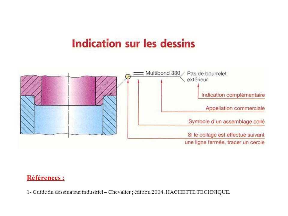 Références : 1- Guide du dessinateur industriel – Chevalier ; édition 2004. HACHETTE TECHNIQUE.
