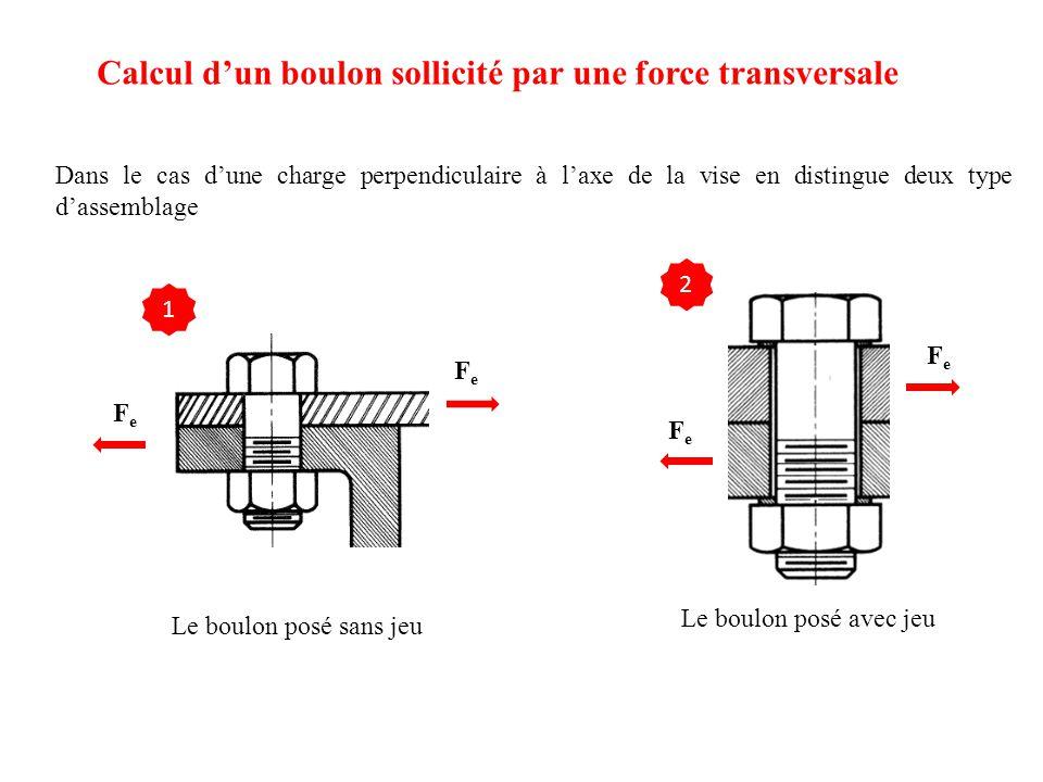 Dans le cas d'une charge perpendiculaire à l'axe de la vise en distingue deux type d'assemblage Calcul d'un boulon sollicité par une force transversale Le boulon posé avec jeu Le boulon posé sans jeu 1 2 FeFe FeFe FeFe FeFe