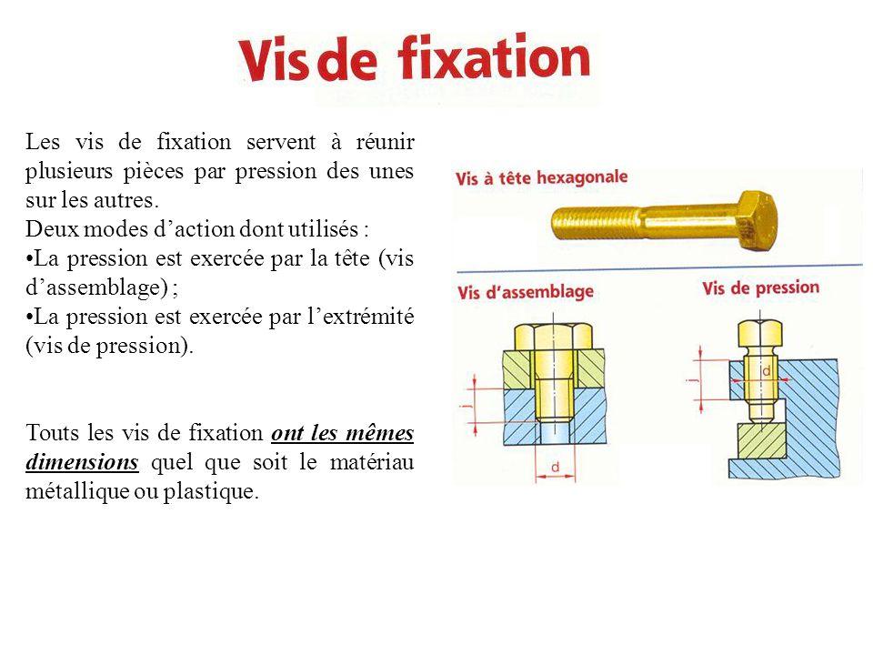 Les vis de fixation servent à réunir plusieurs pièces par pression des unes sur les autres. Deux modes d'action dont utilisés : La pression est exercé