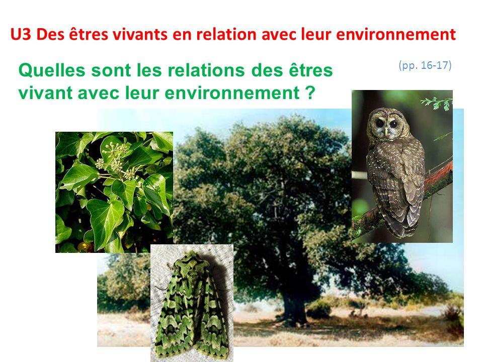 U3 Des êtres vivants en relation avec leur environnement (pp.