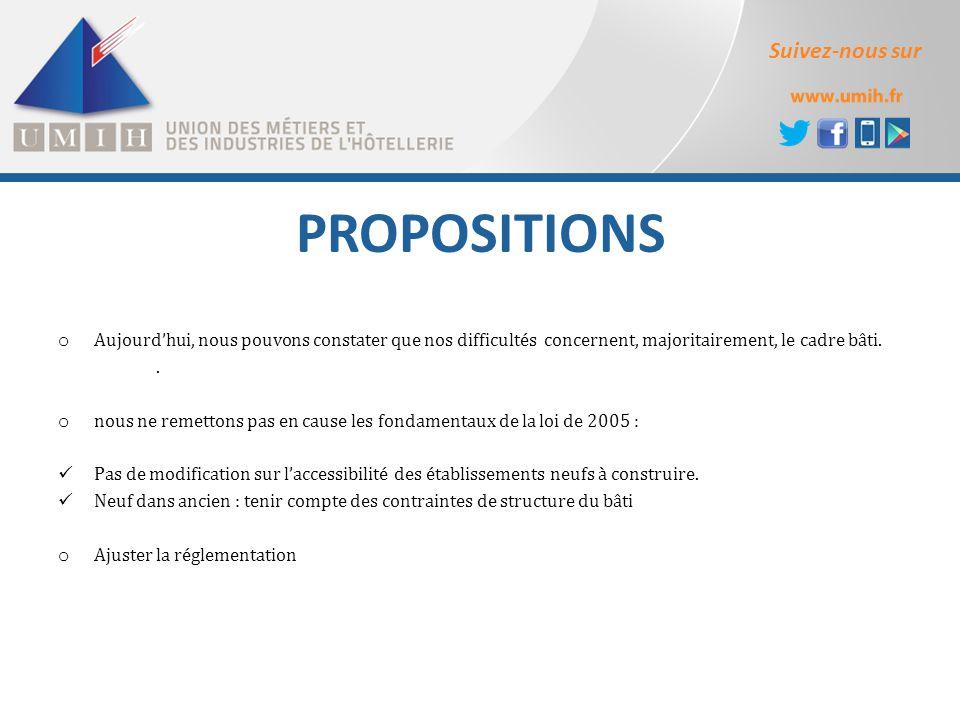 Suivez-nous sur PROPOSITIONS o Aujourd'hui, nous pouvons constater que nos difficultés concernent, majoritairement, le cadre bâti..