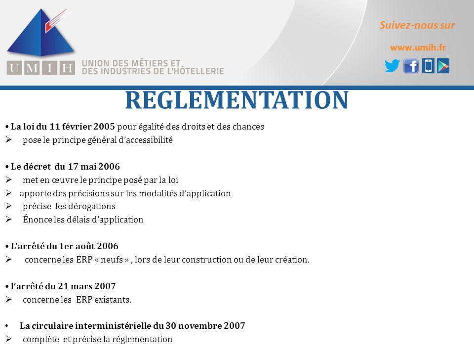 Suivez-nous sur REGLEMENTATION La loi du 11 février 2005 pour égalité des droits et des chances  pose le principe général d'accessibilité Le décret d