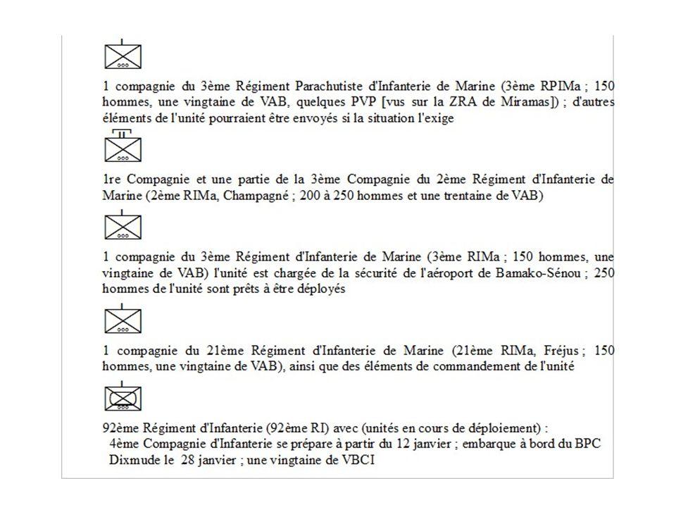 Descendant de l Atlantic ATL-1, l Atlantique ATL-2 doit sa désignation à François Mitterrand : lors du lancement du programme de l Atlantic 2, le Président français estima que le nom était trop connoté anglo-saxon et de fait, l Atlantic 2 devint l Atlantique 2 ; excellent appareil de lutte anti-sous-marine et de patrouille maritime, l ATL-2 rend également d inestimable service - et il ne s agit pas de la première fois - dans le domaine du renseignement, de la reconnaissance et de la surveillance