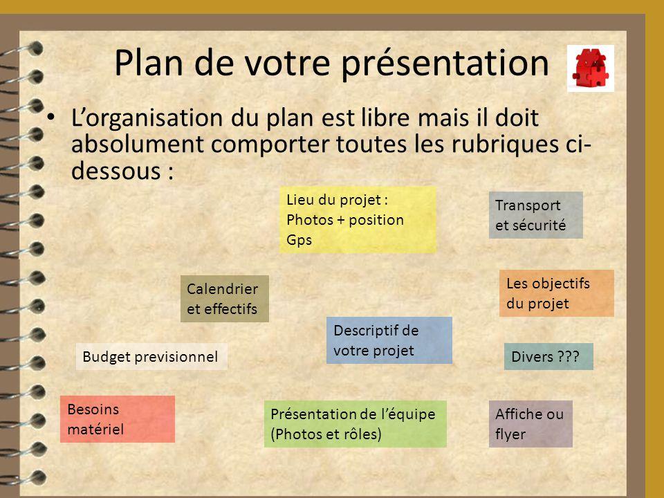 Plan de votre présentation L'organisation du plan est libre mais il doit absolument comporter toutes les rubriques ci- dessous : Lieu du projet : Phot