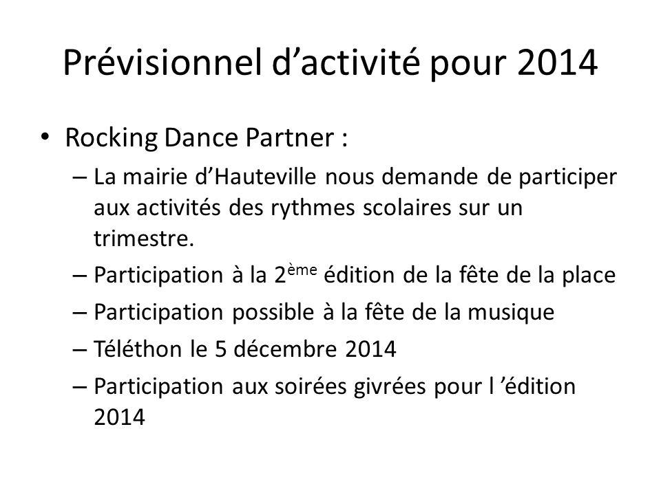 Prévisionnel d'activité pour 2014 Rocking Dance Partner : – La mairie d'Hauteville nous demande de participer aux activités des rythmes scolaires sur un trimestre.