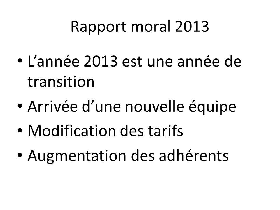Rapport moral 2013 L'année 2013 est une année de transition Arrivée d'une nouvelle équipe Modification des tarifs Augmentation des adhérents