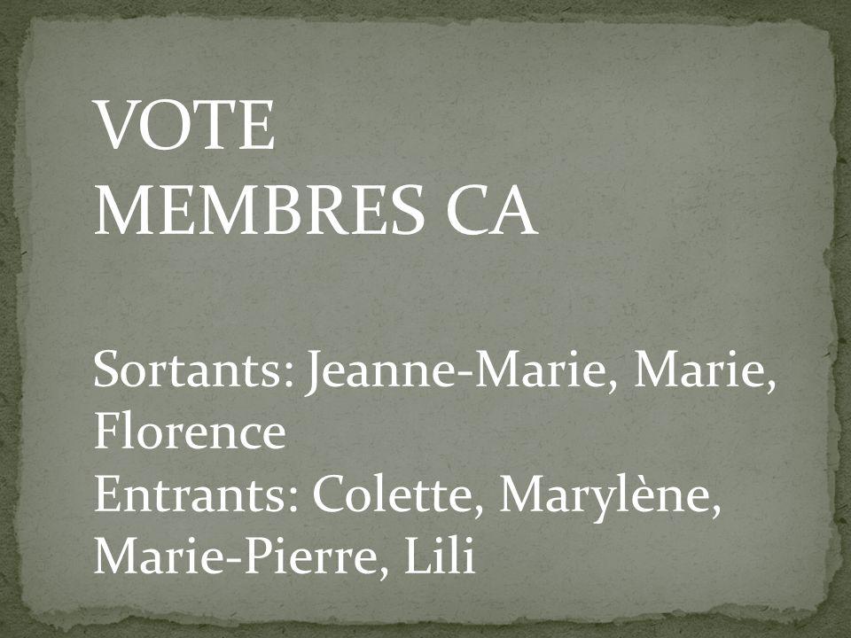 VOTE MEMBRES CA Sortants: Jeanne-Marie, Marie, Florence Entrants: Colette, Marylène, Marie-Pierre, Lili