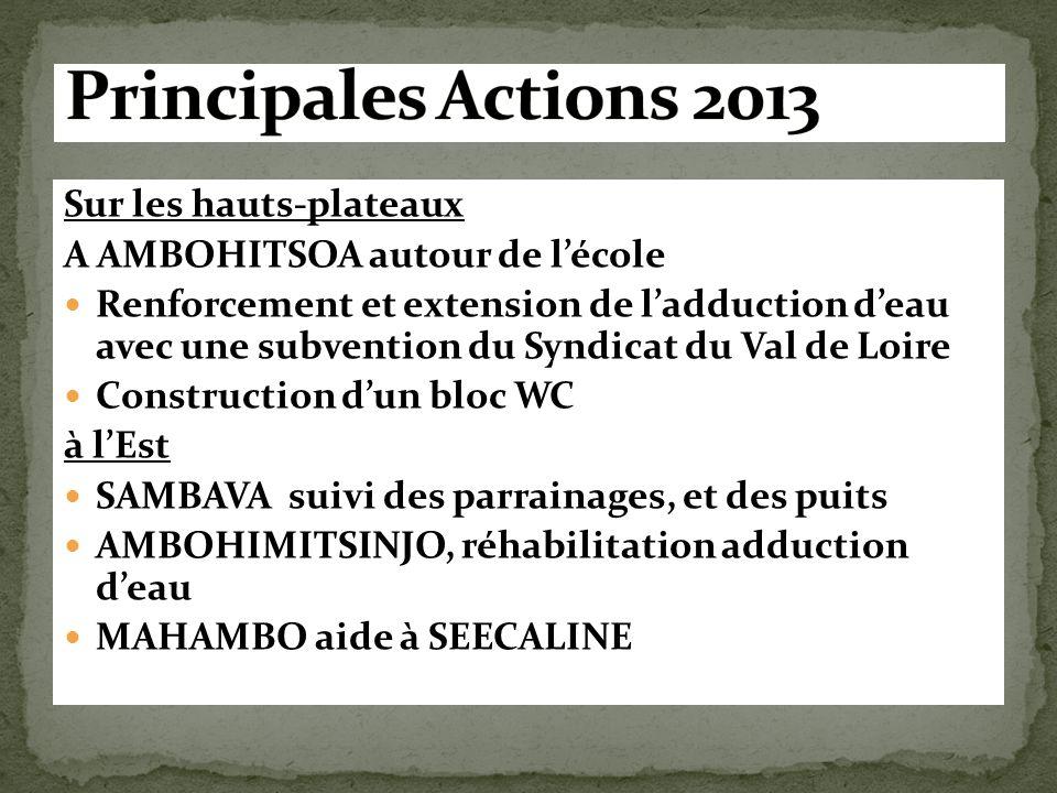 Sur les hauts-plateaux A AMBOHITSOA autour de l'école Renforcement et extension de l'adduction d'eau avec une subvention du Syndicat du Val de Loire C