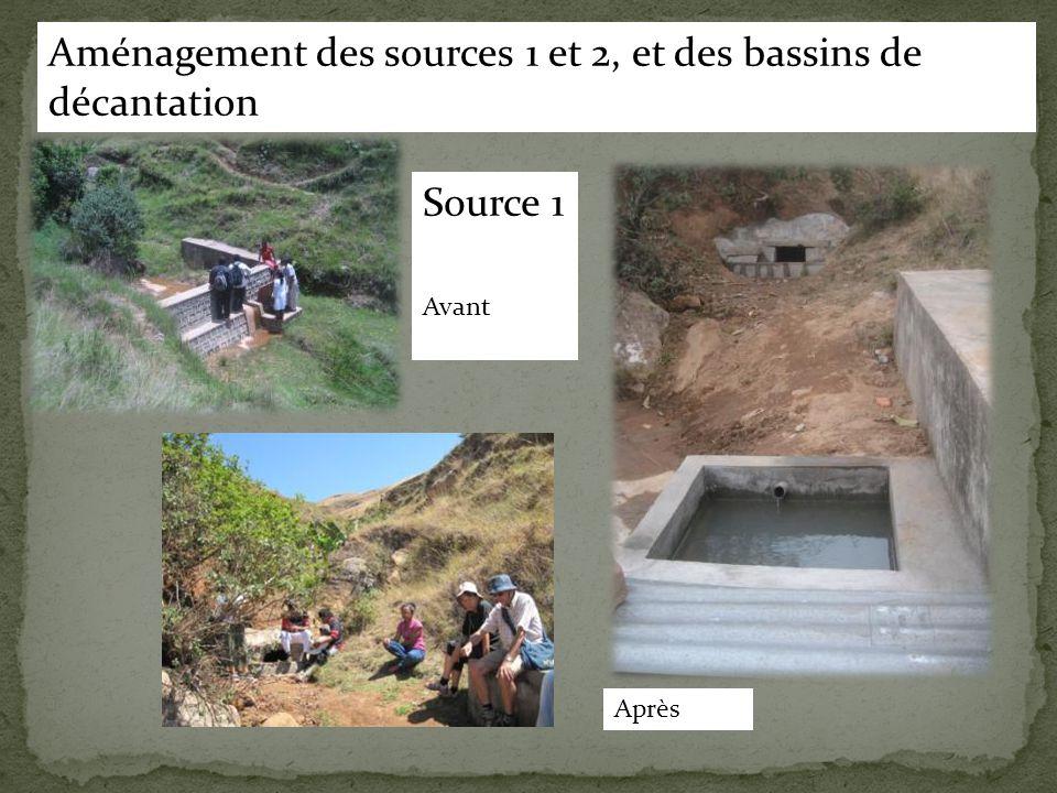 Aménagement des sources 1 et 2, et des bassins de décantation Source 1 Avant Après