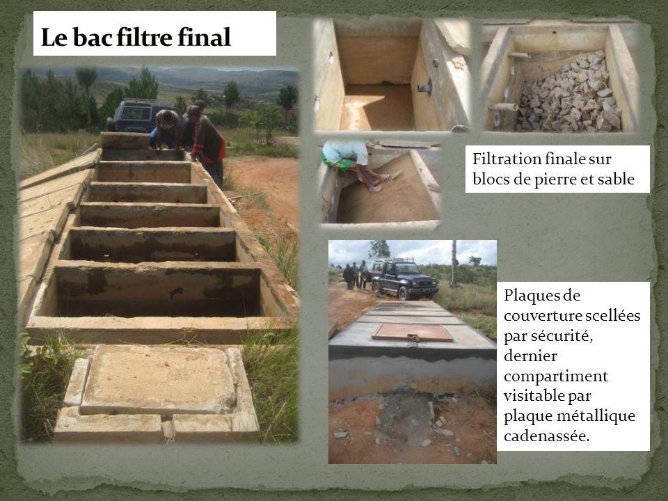 Filtration finale sur blocs de pierre et sable Plaques de couverture scellées par sécurité, dernier compartiment visitable par plaque métallique caden