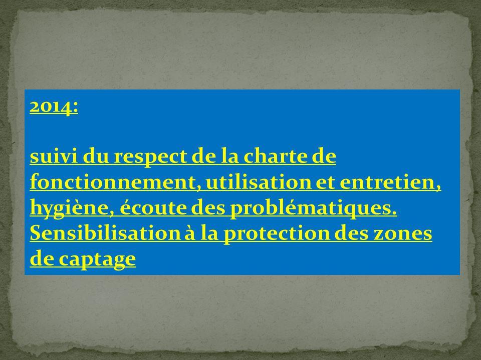 2014: suivi du respect de la charte de fonctionnement, utilisation et entretien, hygiène, écoute des problématiques. Sensibilisation à la protection d