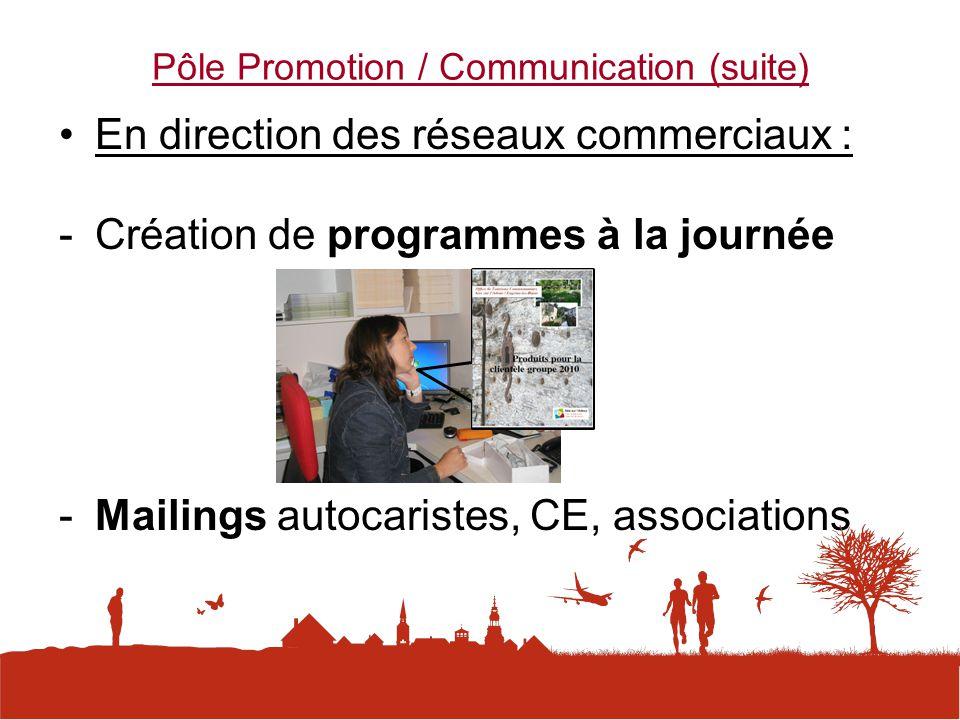 Pôle Promotion / Communication (suite) En direction de la population locale - Carte Ambassadeur - Enveloppes aux couleurs de la Communauté de Communes