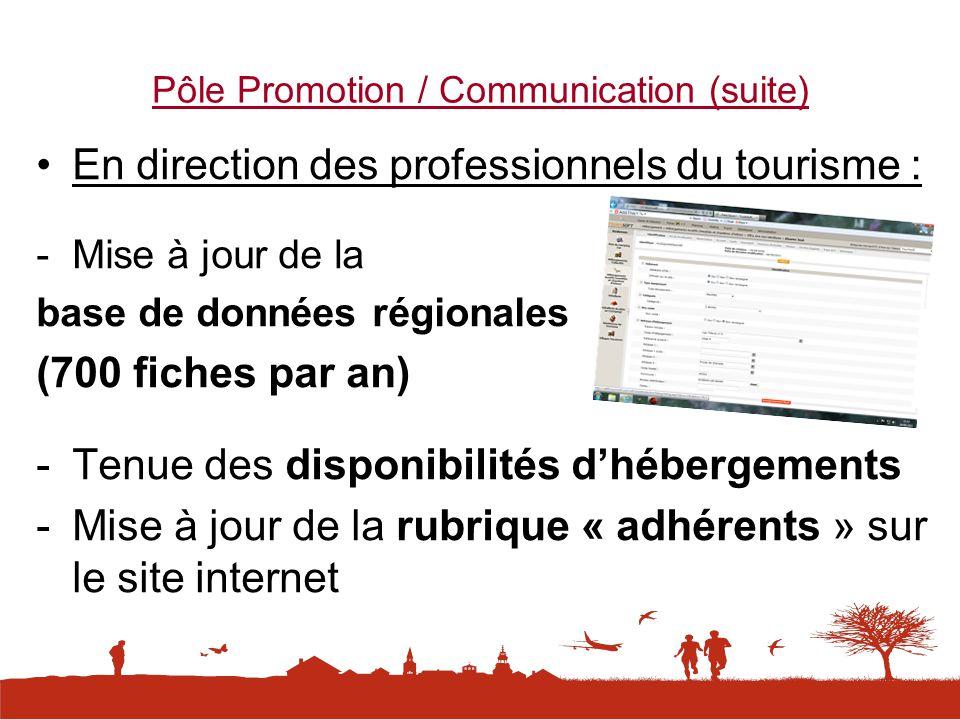 Pôle Promotion / Communication (suite) Participation aux bourses d'échanges de dépliants dans les Landes et le Gers