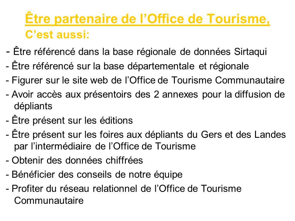 Être partenaire de l'Office de Tourisme, c'est : -parier sur la réussite collective de notre territoire -travailler avec une équipe de spécialistes à votre écoute