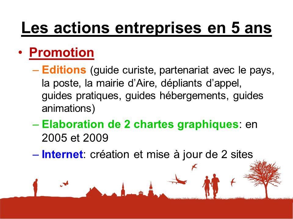 L'Office de Tourisme à la Une ! 5 articles en 2005, 51 en 2010