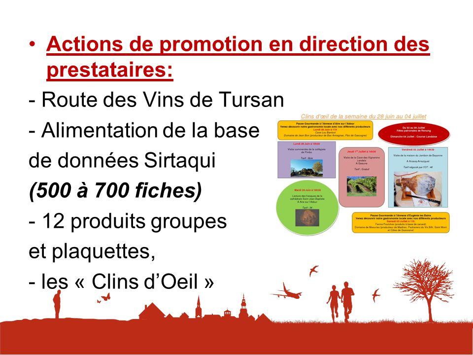- Salons/évènements: Salon de Toulouse, jeux-concours, Printemps des Landes, Semaine du Goût, pauses gourmandes, expositions.