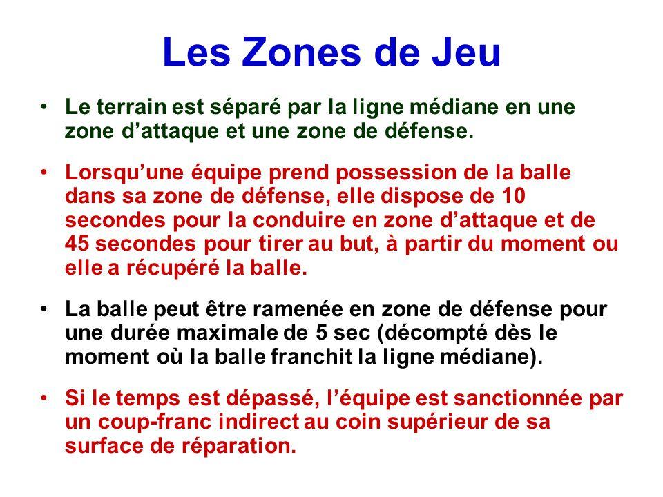 Nombre ARBITRES par match - En Suisse LNA Hommes, il y a 2 Arbitres sur le terrain + un 3 ème arbitre à la table.