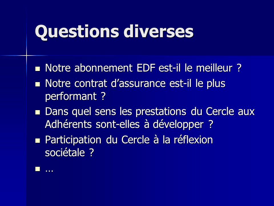 Questions diverses Notre abonnement EDF est-il le meilleur .
