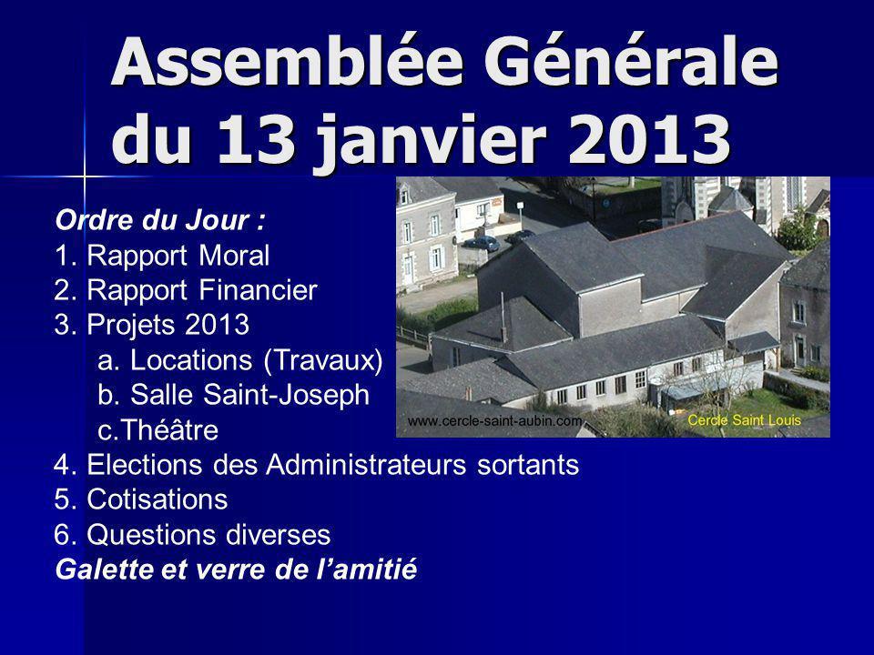 Assemblée Générale du 13 janvier 2013 Ordre du Jour : 1.