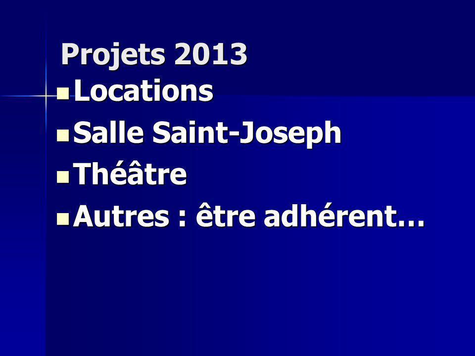 Projets 2013 Locations Locations Salle Saint-Joseph Salle Saint-Joseph Théâtre Théâtre Autres : être adhérent… Autres : être adhérent…