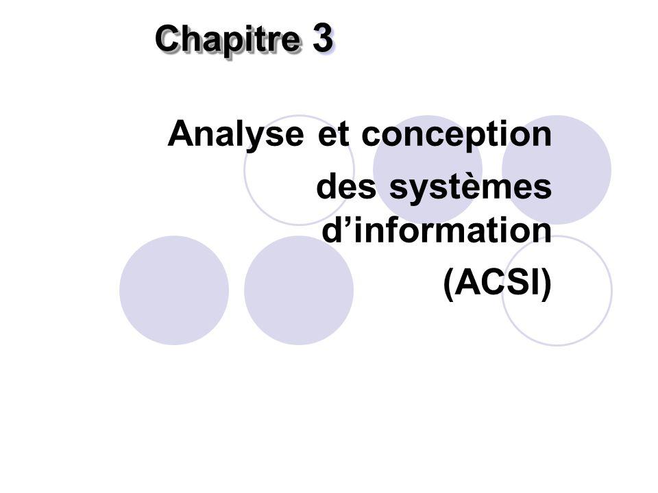 Analyse et conception des systèmes d'information (ACSI) 33 ChapitreChapitre