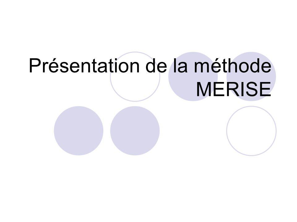 Présentation de la méthode MERISE