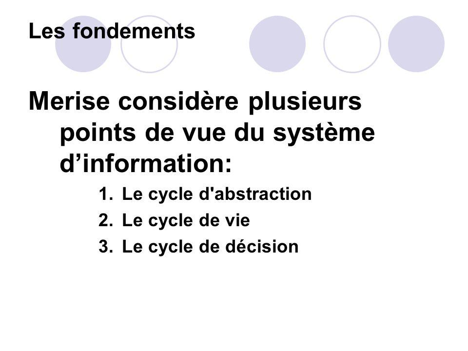 Les fondements Merise considère plusieurs points de vue du système d'information: 1.Le cycle d'abstraction 2.Le cycle de vie 3.Le cycle de décision