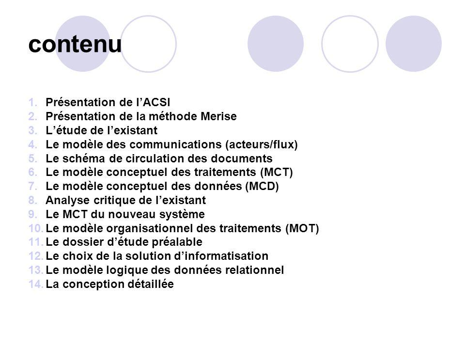 contenu 1.Présentation de l'ACSI 2.Présentation de la méthode Merise 3.L'étude de l'existant 4.Le modèle des communications (acteurs/flux) 5.Le schéma