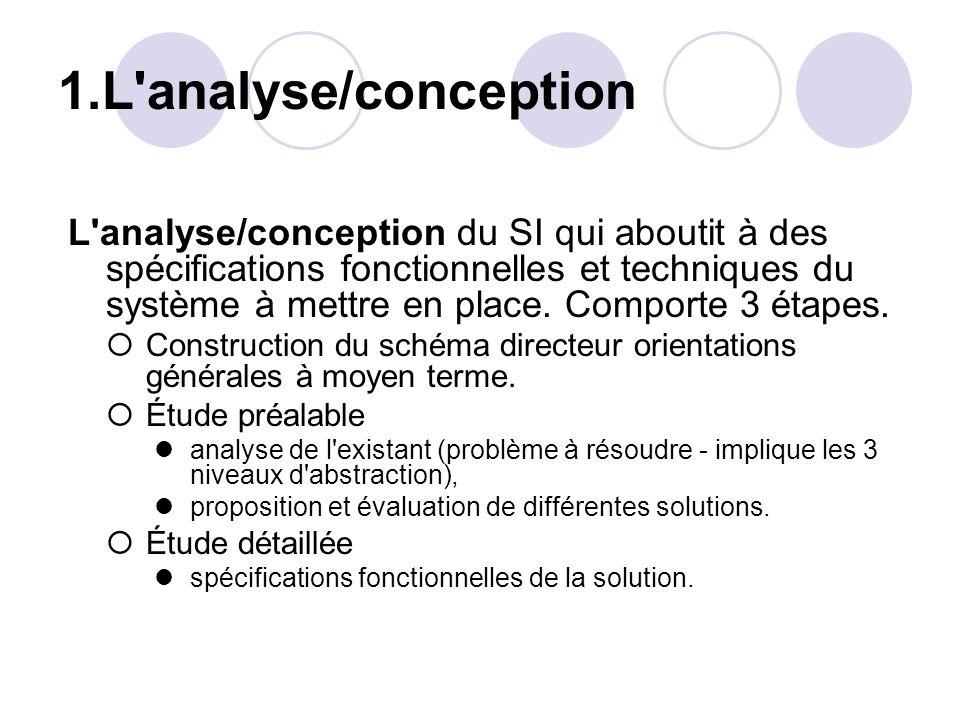 1.L'analyse/conception L'analyse/conception du SI qui aboutit à des spécifications fonctionnelles et techniques du système à mettre en place. Comporte
