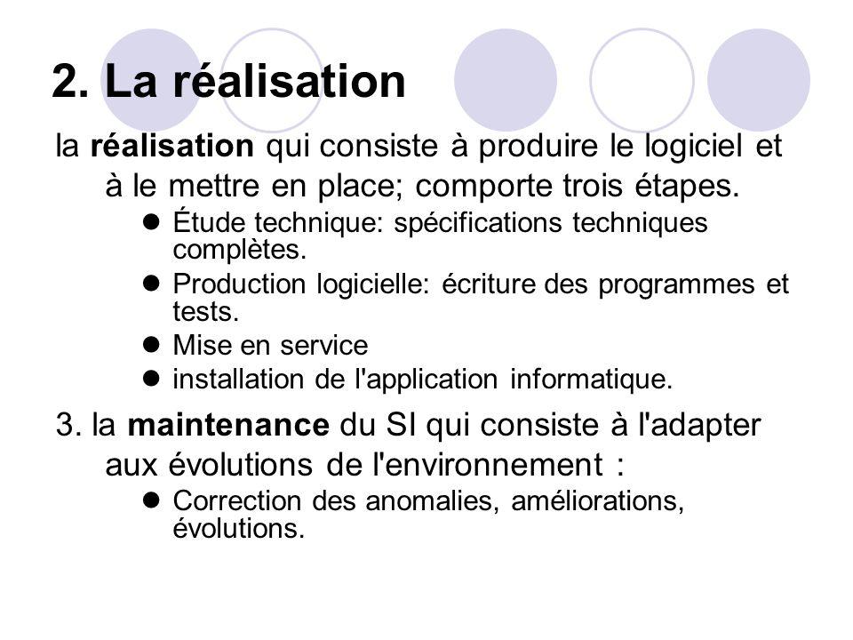 2. La réalisation la réalisation qui consiste à produire le logiciel et à le mettre en place; comporte trois étapes. Étude technique: spécifications t