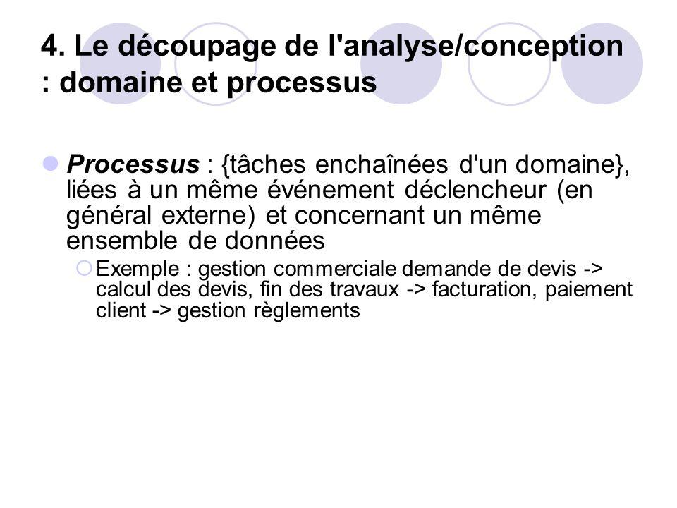 4. Le découpage de l'analyse/conception : domaine et processus Processus : {tâches enchaînées d'un domaine}, liées à un même événement déclencheur (en