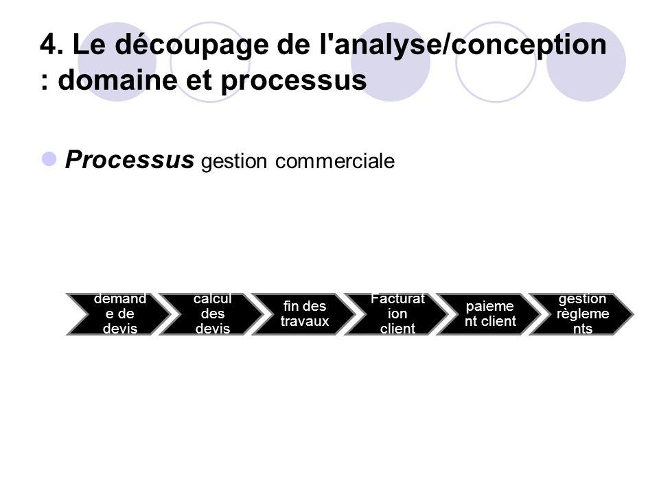 4. Le découpage de l'analyse/conception : domaine et processus Processus gestion commerciale demand e de devis calcul des devis fin des travaux Factur